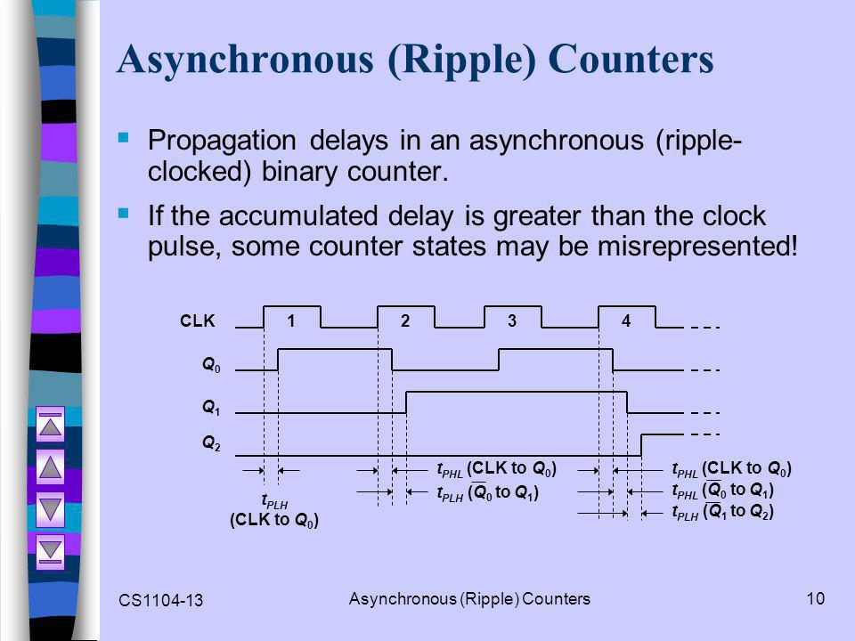 Asynchronous (Ripple) Counters