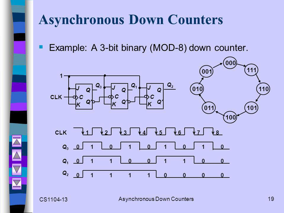 Asynchronous Down Counters