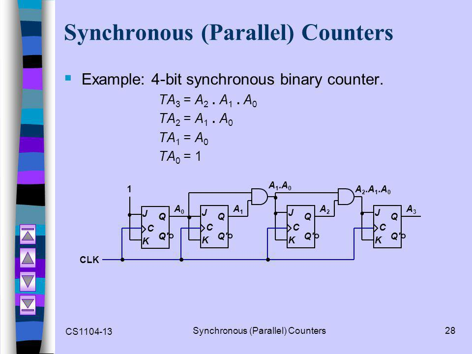 Synchronous (Parallel) Counters