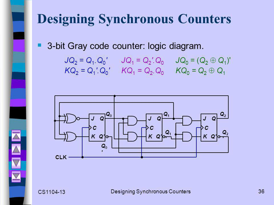 Designing Synchronous Counters