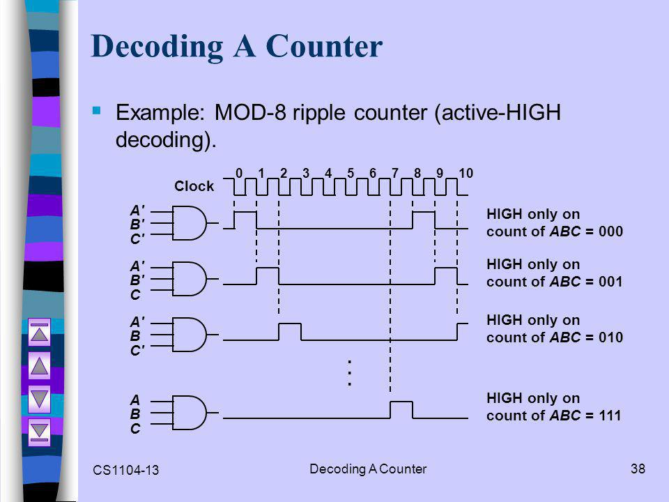 Decoding A Counter Example: MOD-8 ripple counter (active-HIGH decoding). 1. 2. 3. 4. 5. 6. 7.