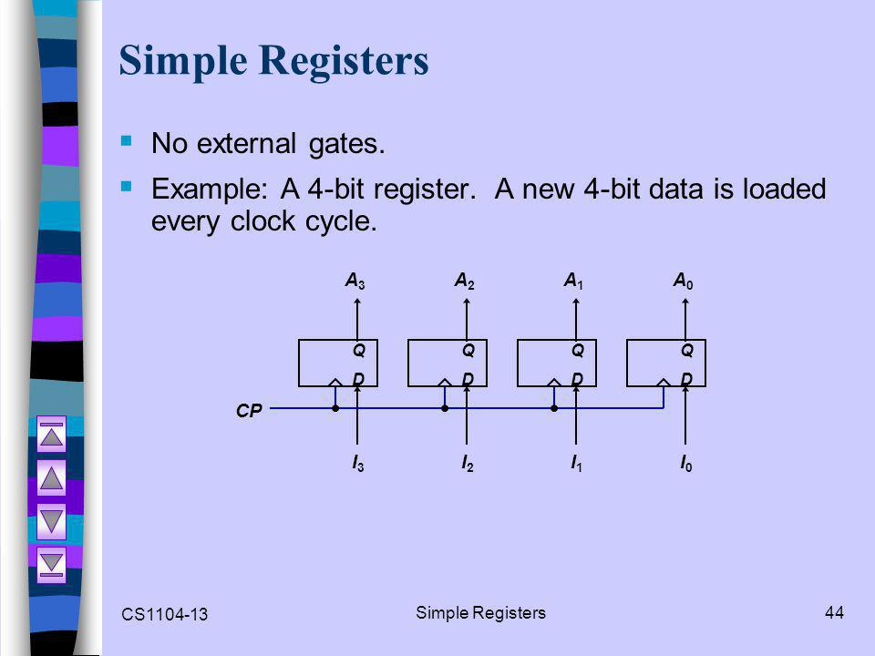 Simple Registers No external gates.