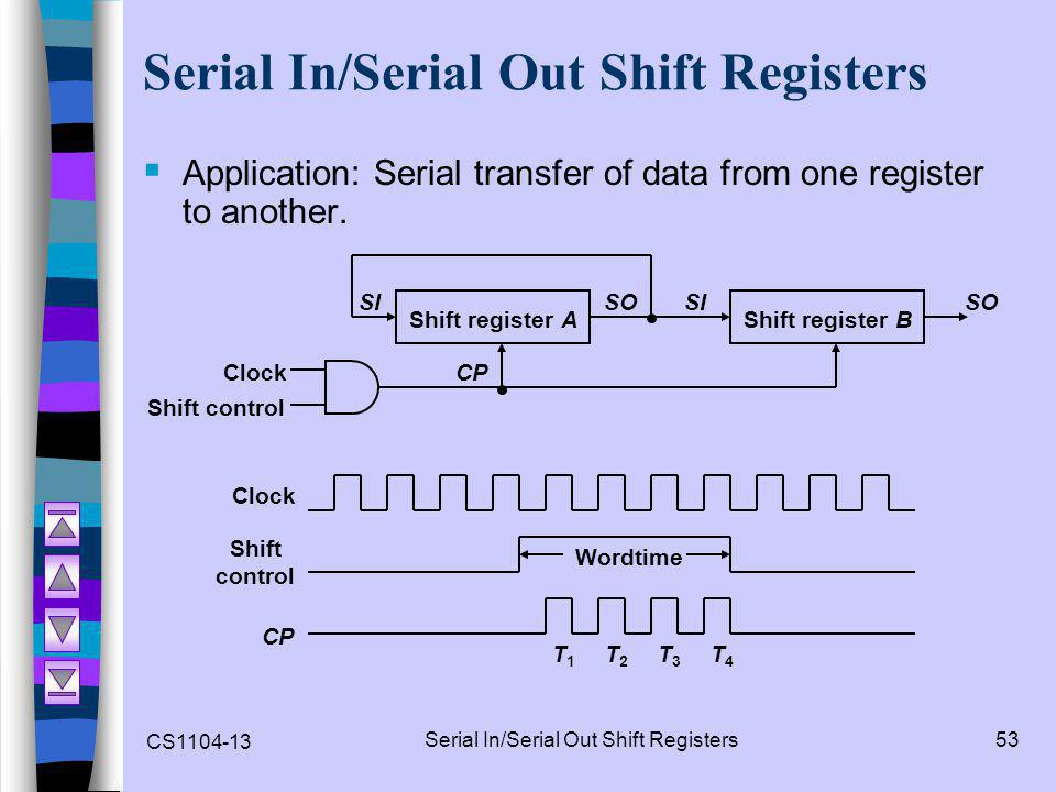 Serial In/Serial Out Shift Registers