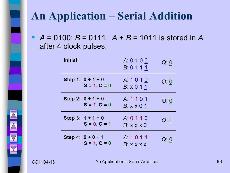 An Application – Serial Addition