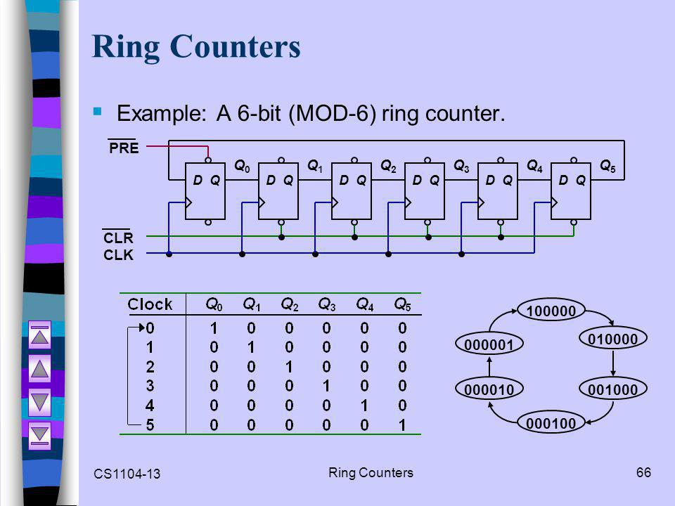 Ring Counters Example: A 6-bit (MOD-6) ring counter. CLK Q0 Q1 Q2 Q3