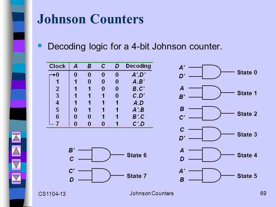 Johnson Counters Decoding logic for a 4-bit Johnson counter. A D