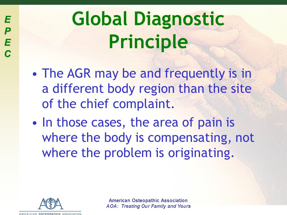 Global Diagnostic Principle