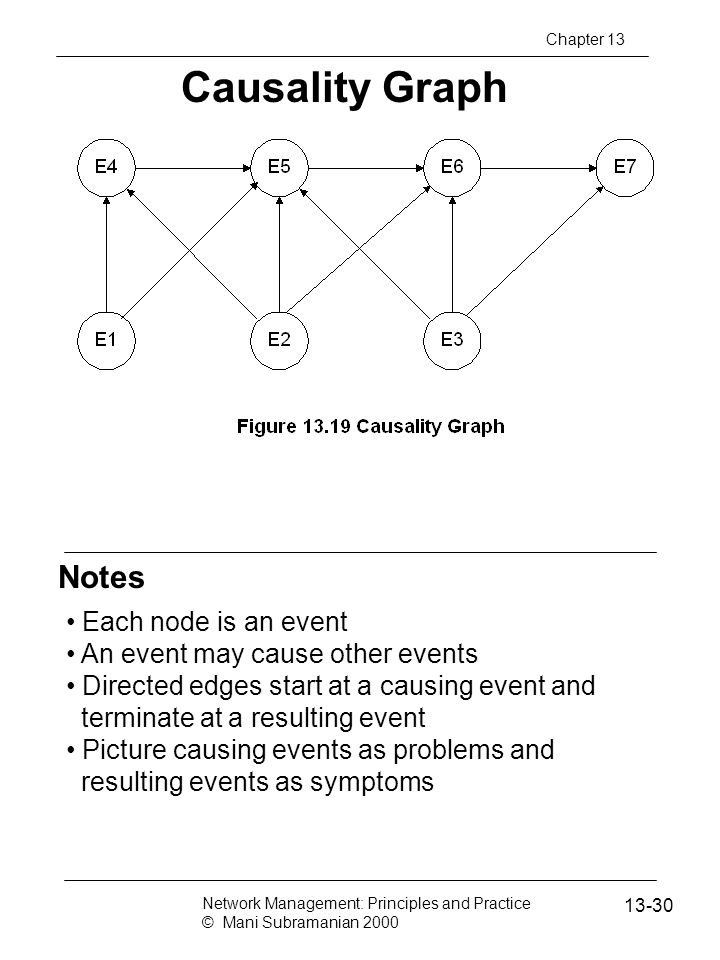 Causality Graph Notes Each node is an event