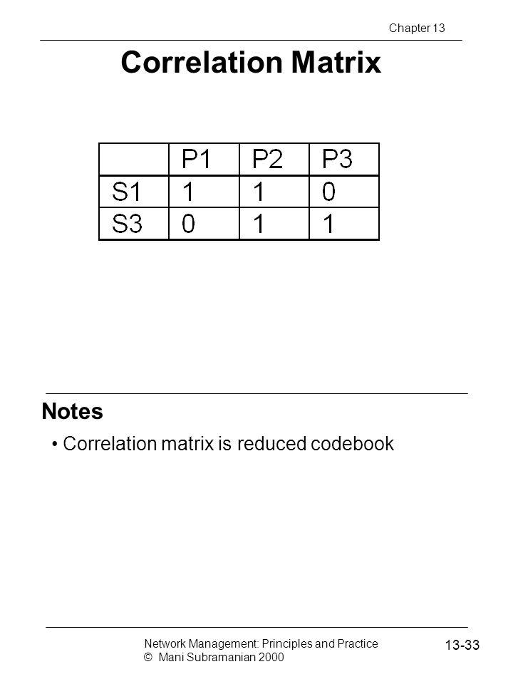 Correlation Matrix Notes Correlation matrix is reduced codebook 13-33