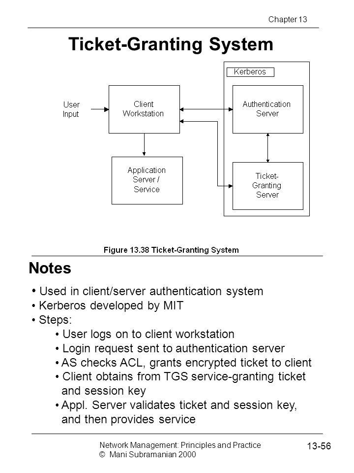 Ticket-Granting System