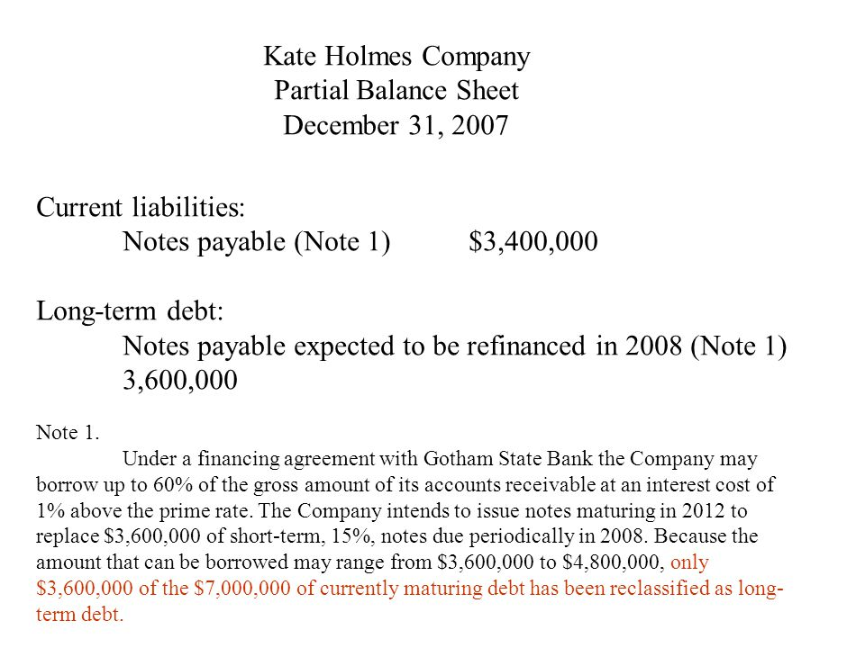 Notes payable expected to be refinanced in 2008 (Note 1) 3,600,000