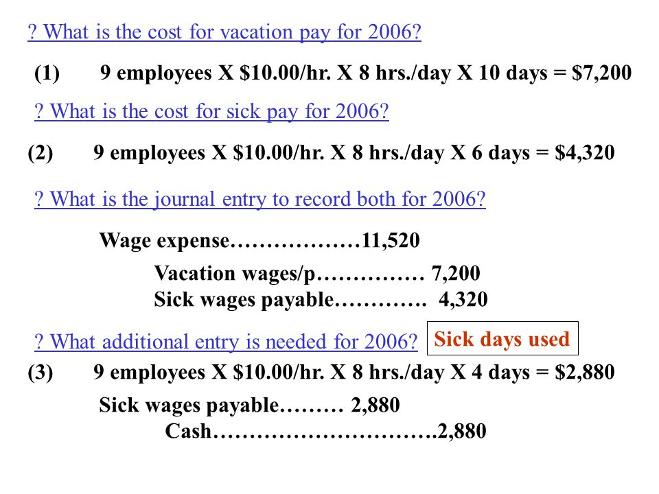 What is the cost for vacation pay for 2006