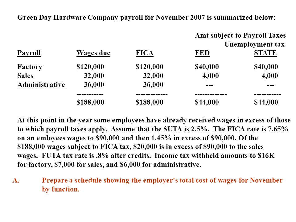 Green Day Hardware Company payroll for November 2007 is summarized below: