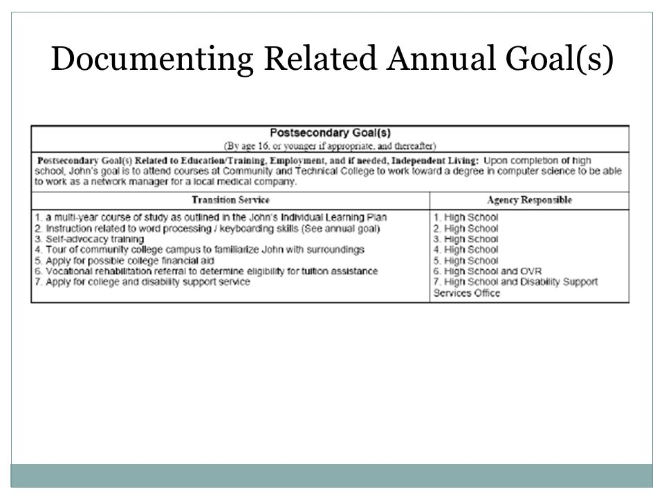 Documenting Related Annual Goal(s)