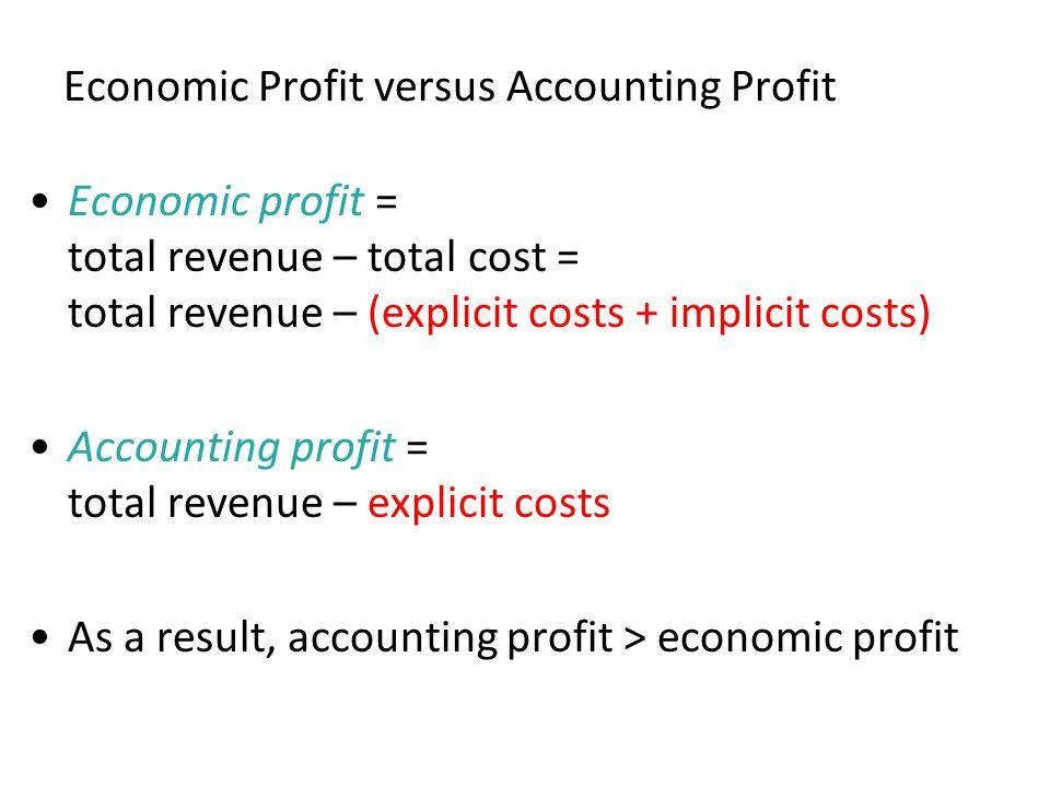 Economic Profit versus Accounting Profit