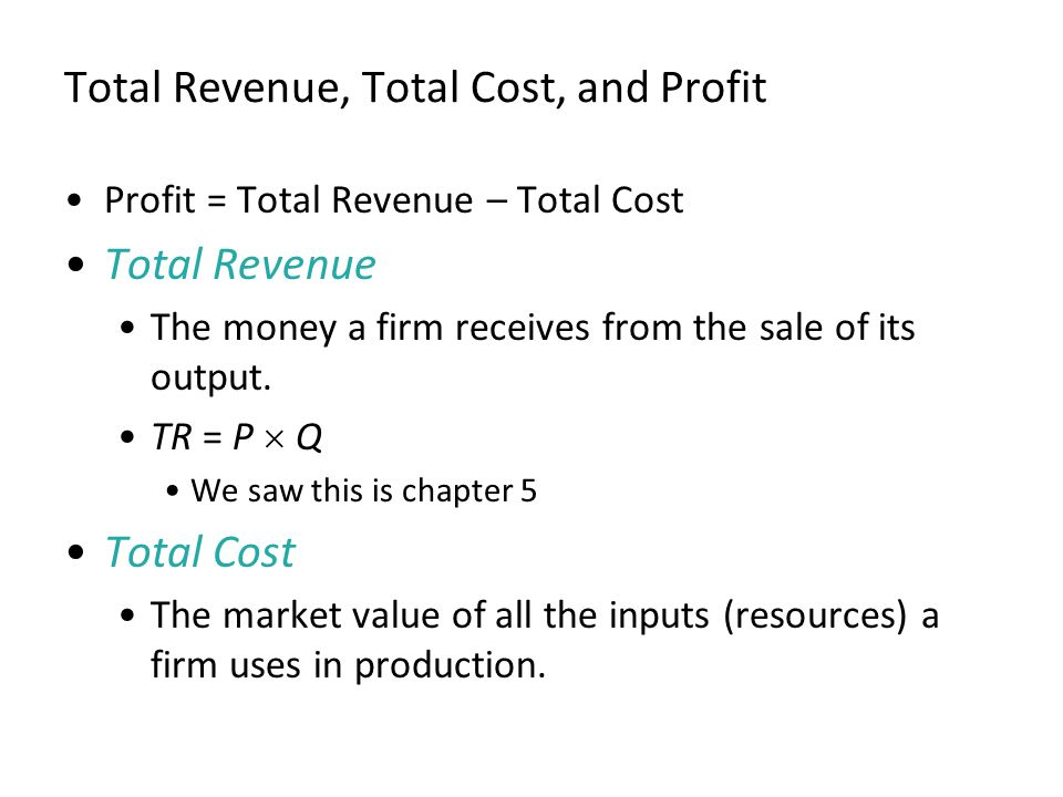 Total Revenue, Total Cost, and Profit