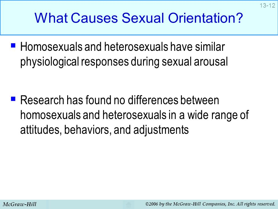 What Causes Sexual Orientation