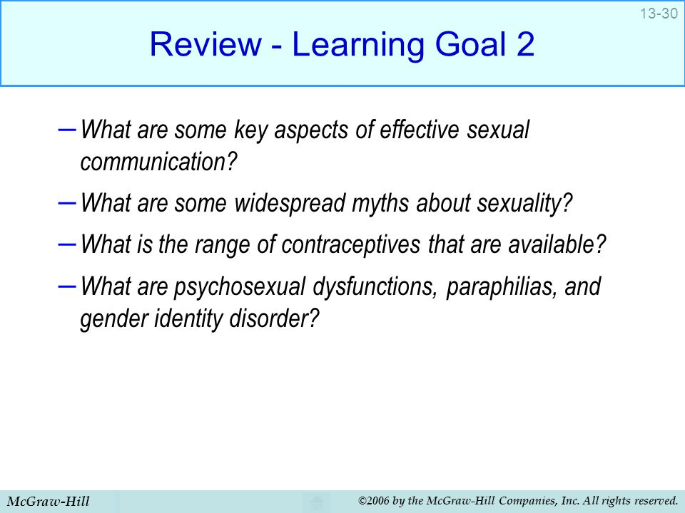 Review - Learning Goal 2 What are some key aspects of effective sexual communication What are some widespread myths about sexuality