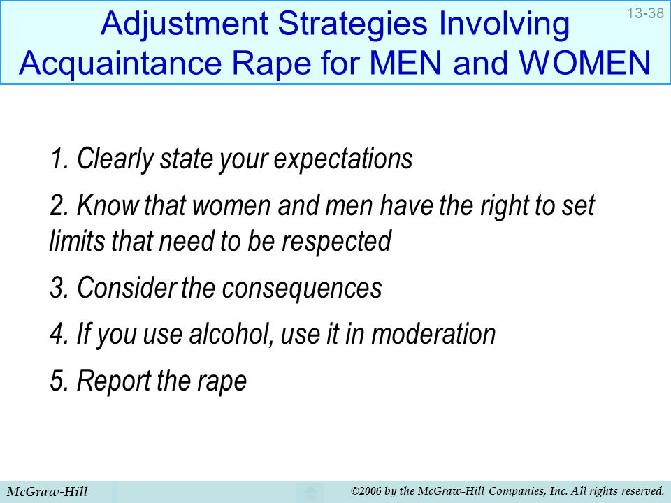 Adjustment Strategies Involving Acquaintance Rape for MEN and WOMEN