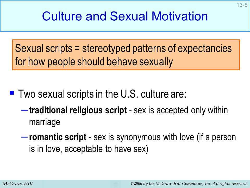 Culture and Sexual Motivation