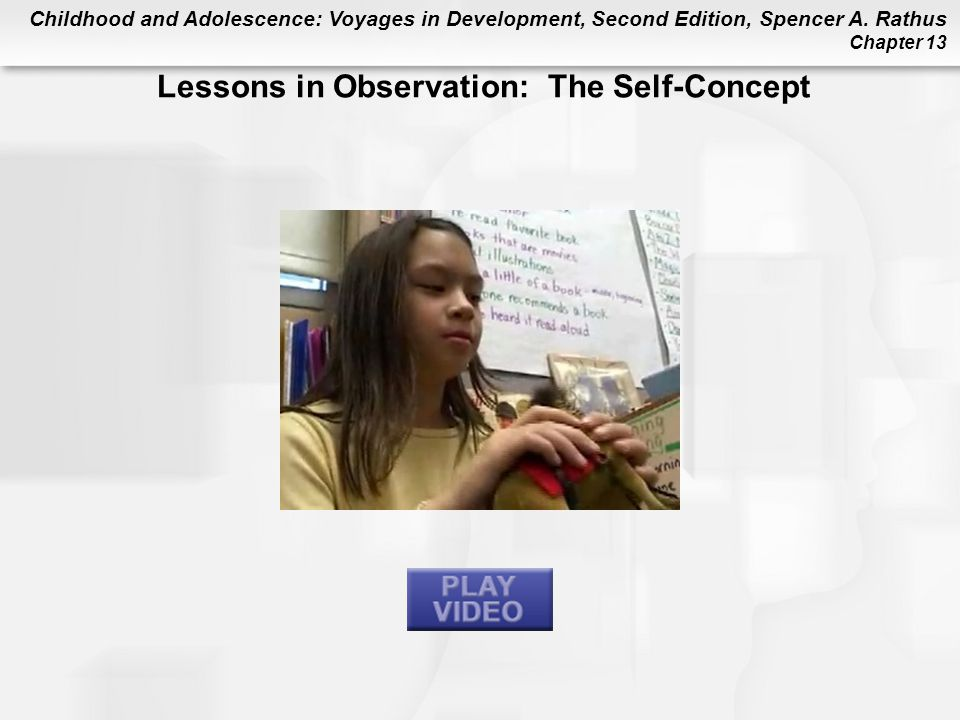 Lessons in Observation: The Self-Concept