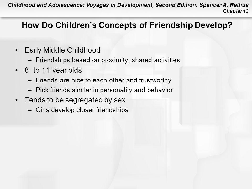 How Do Children's Concepts of Friendship Develop