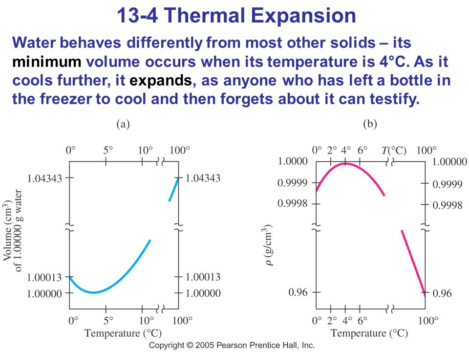 13-4 Thermal Expansion
