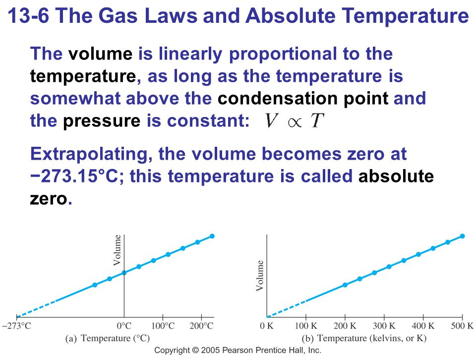 13-6 The Gas Laws and Absolute Temperature