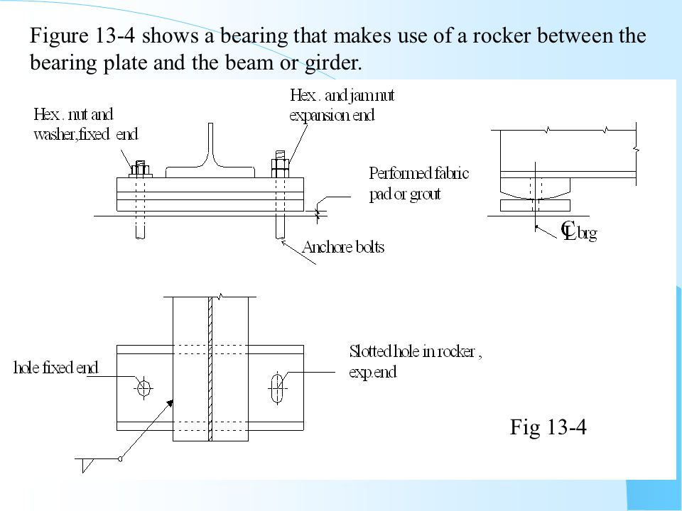Figure 13-4 shows a bearing that makes use of a rocker between the bearing plate and the beam or girder.
