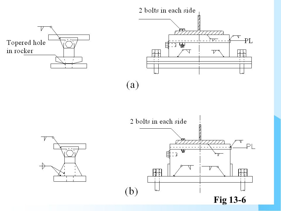 Fig 13-6
