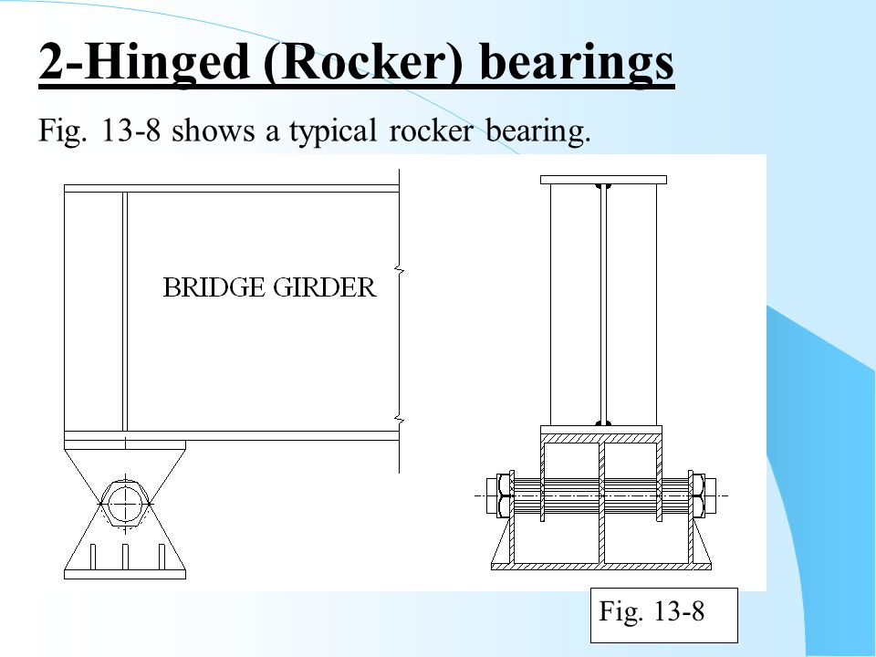 2-Hinged (Rocker) bearings