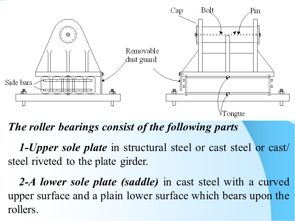 The roller bearings consist of the following parts