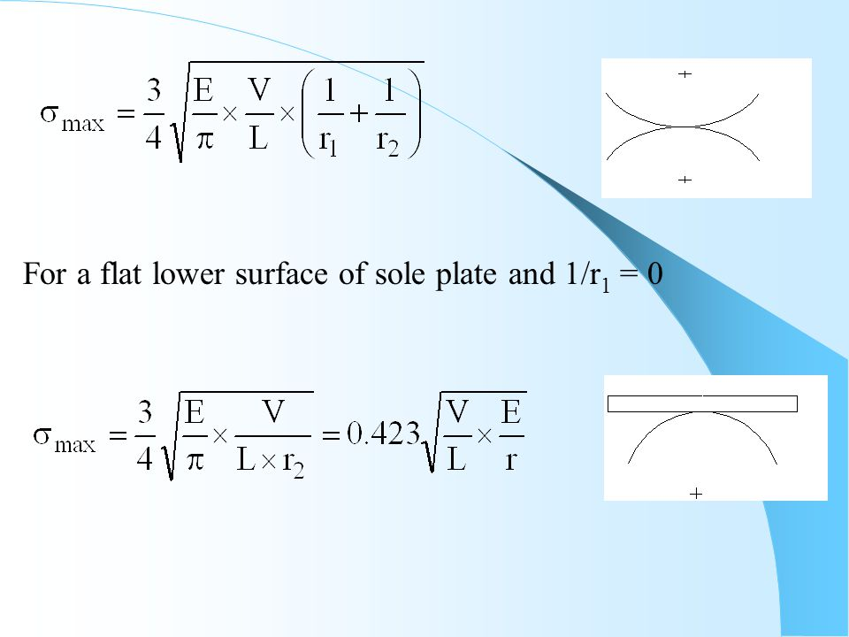 For a flat lower surface of sole plate and 1/r1 = 0