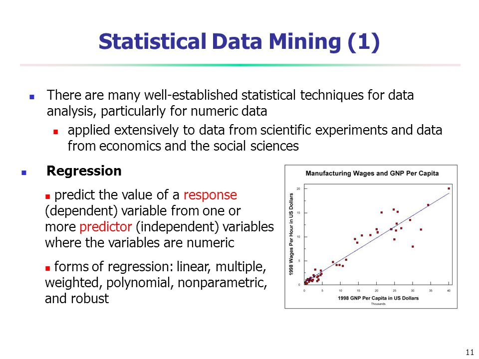 Statistical Data Mining (1)