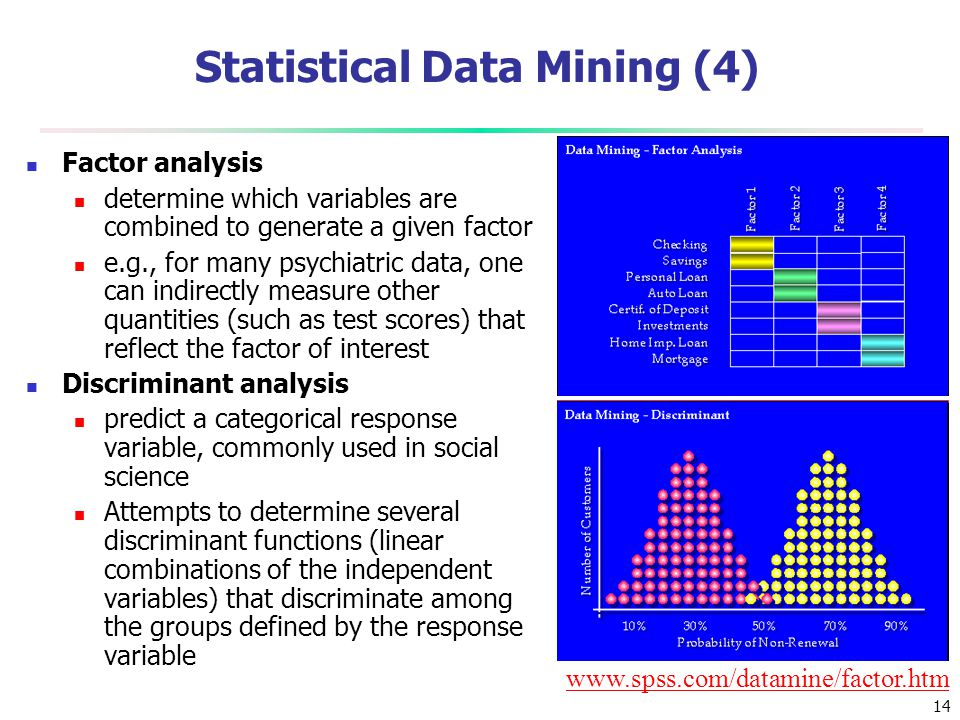 Statistical Data Mining (4)
