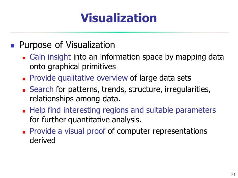 Visualization Purpose of Visualization