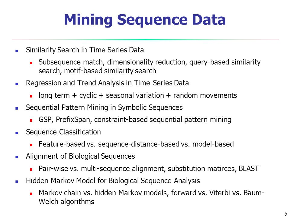 Mining Sequence Data Similarity Search in Time Series Data