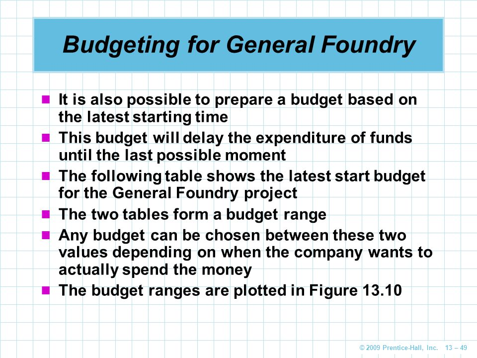 Budgeting for General Foundry