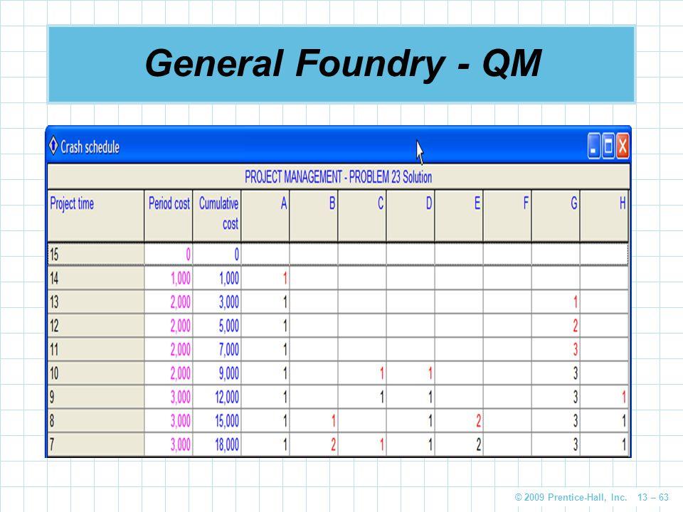 General Foundry - QM