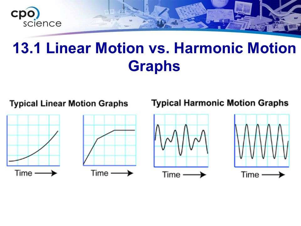 13.1 Linear Motion vs. Harmonic Motion Graphs