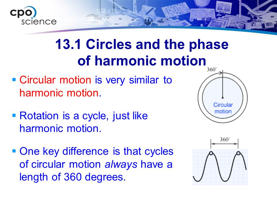 13.1 Circles and the phase of harmonic motion