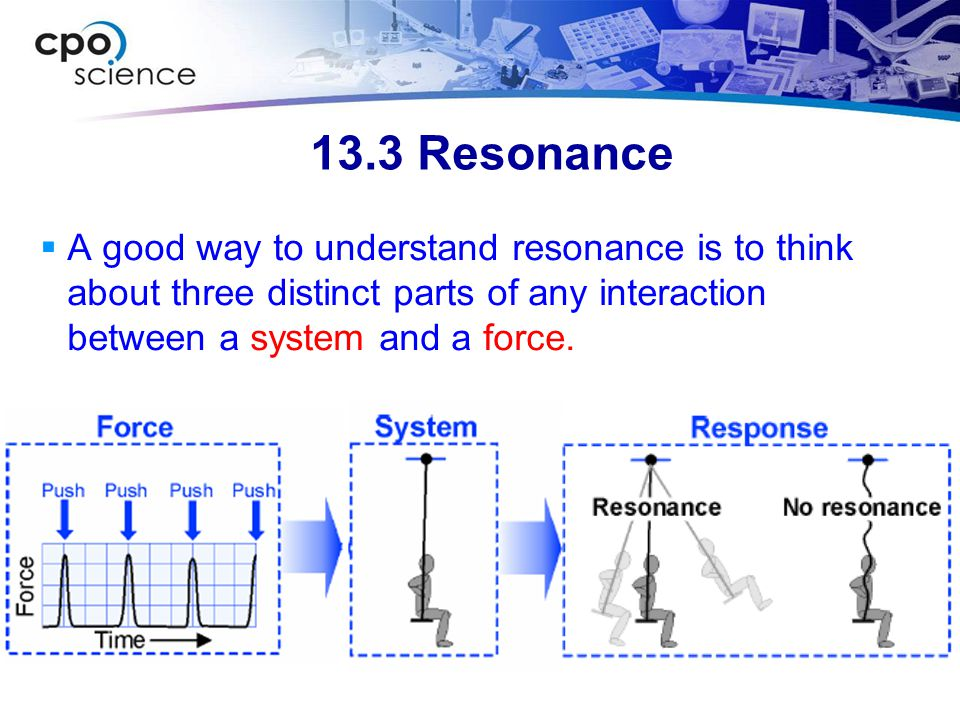 13.3 Resonance A good way to understand resonance is to think about three distinct parts of any interaction between a system and a force.