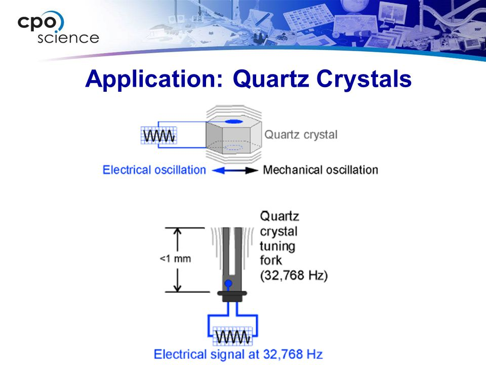 Application: Quartz Crystals