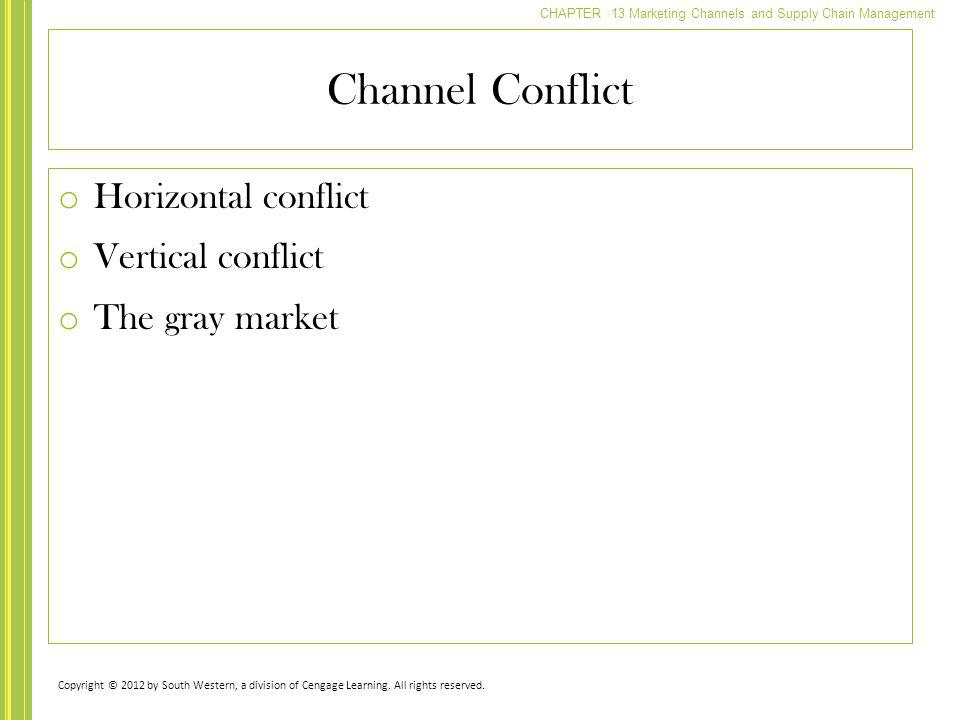 Channel Conflict Horizontal conflict Vertical conflict The gray market
