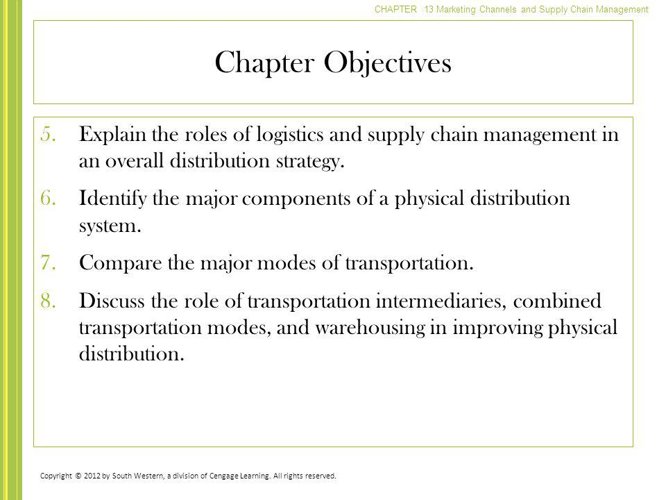 Chapter Objectives Explain the roles of logistics and supply chain management in an overall distribution strategy.