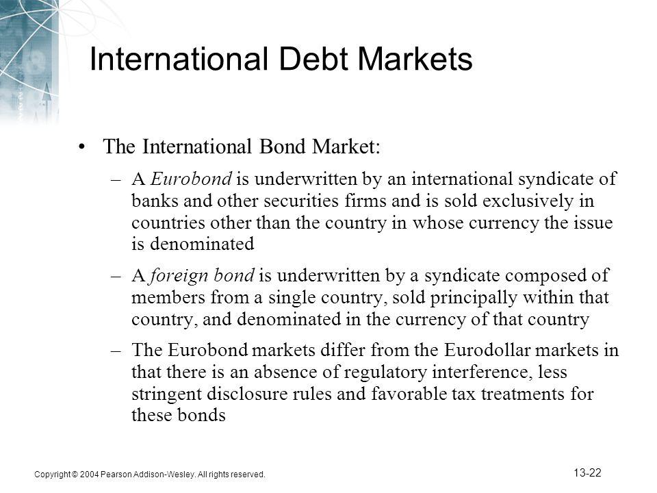 International Debt Markets