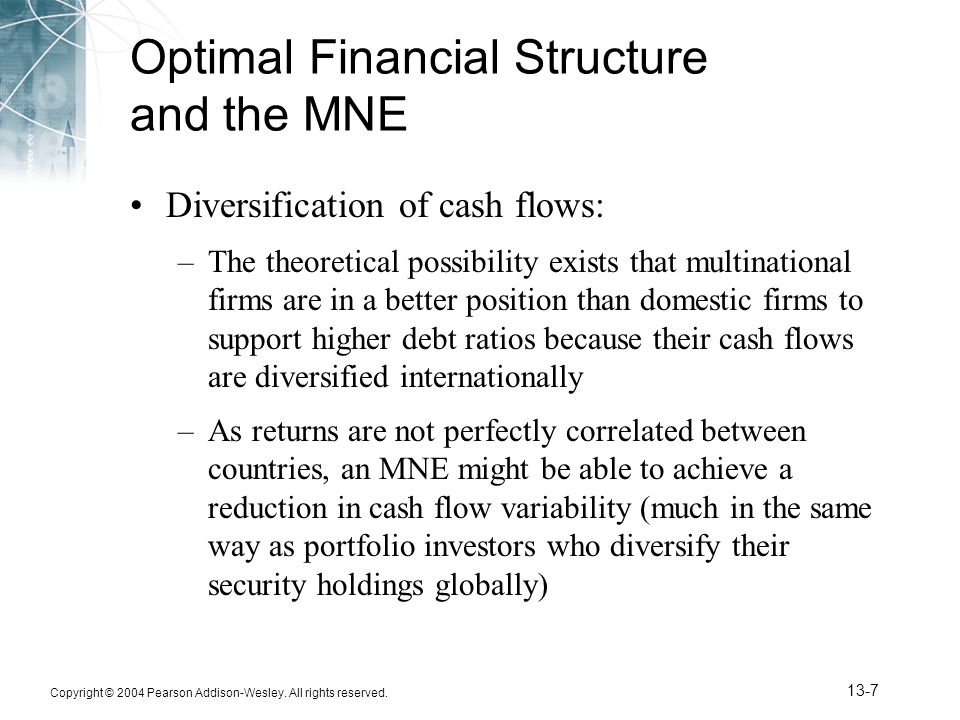 Optimal Financial Structure and the MNE