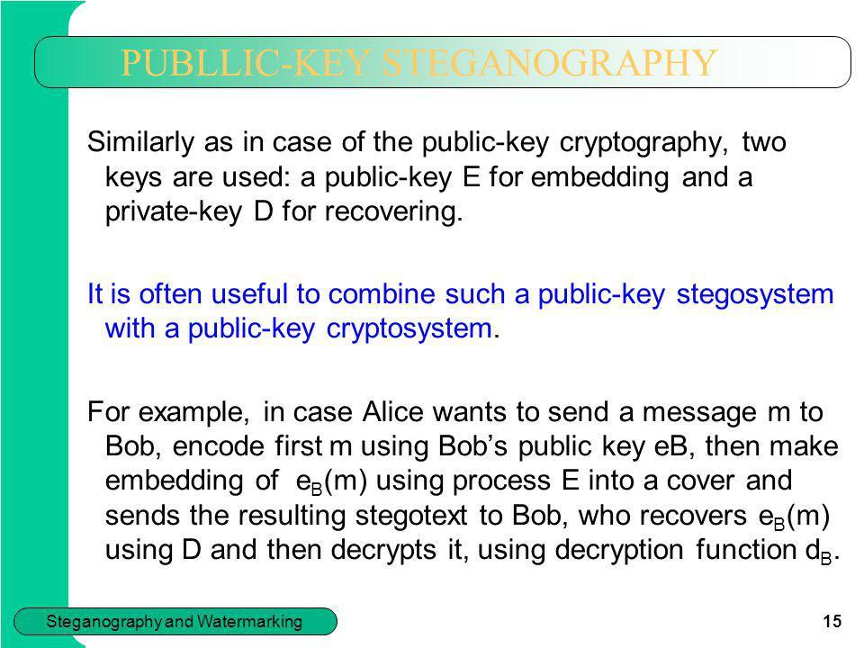 PUBLLIC-KEY STEGANOGRAPHY