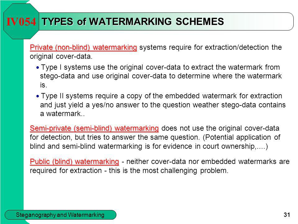 TYPES of WATERMARKING SCHEMES