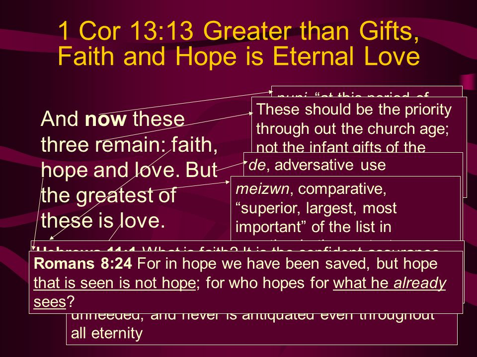 1 Cor 13:13 Greater than Gifts, Faith and Hope is Eternal Love